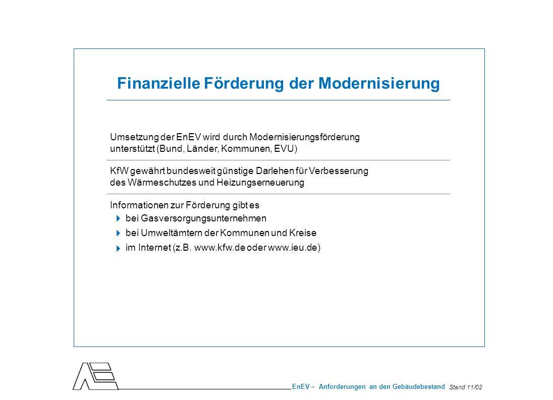Finanzielle Förderung der Modernisierung