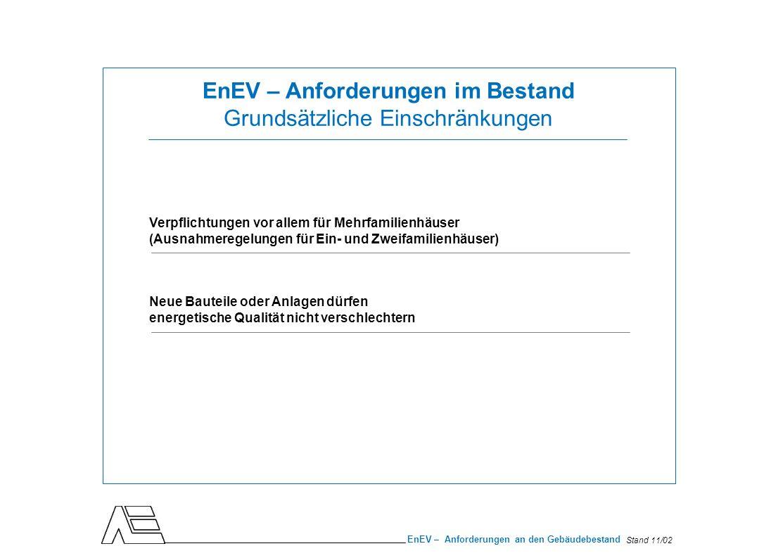 EnEV – Anforderungen im Bestand
