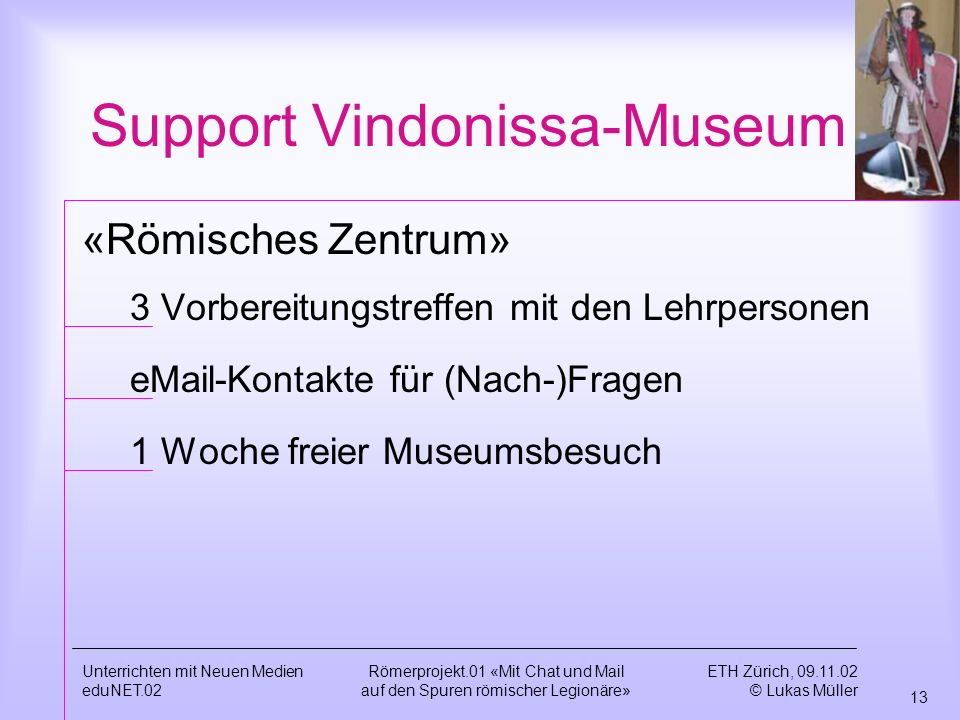Support Vindonissa-Museum