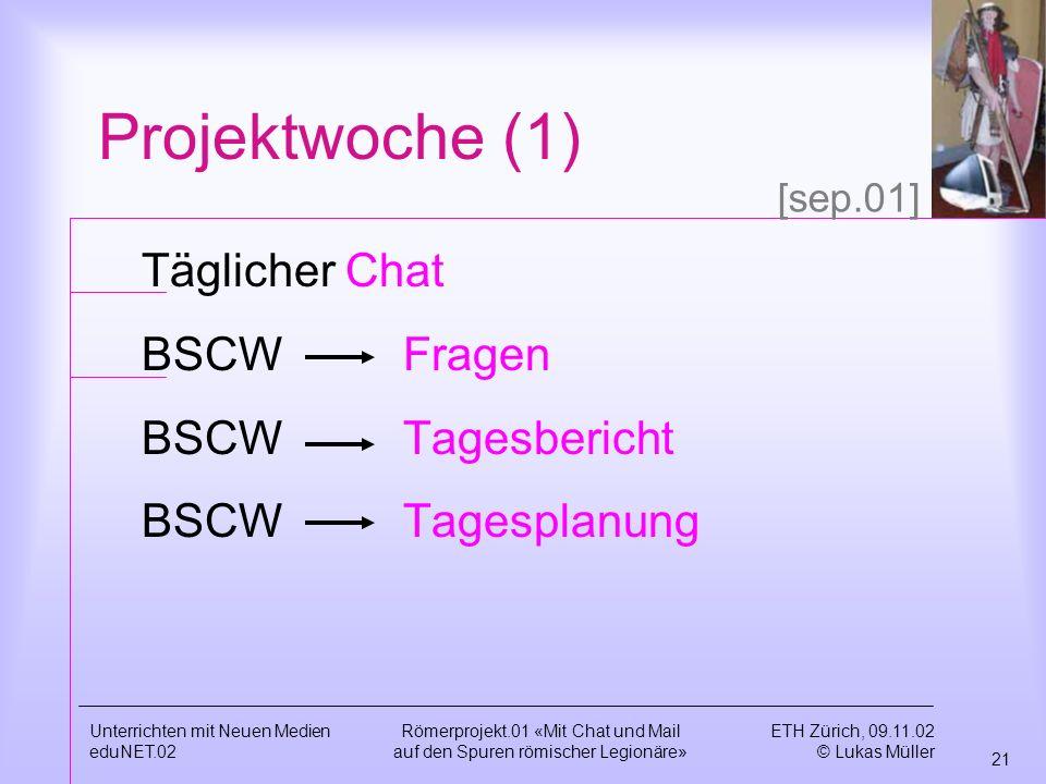 Projektwoche (1) Täglicher Chat BSCW Fragen BSCW Tagesbericht