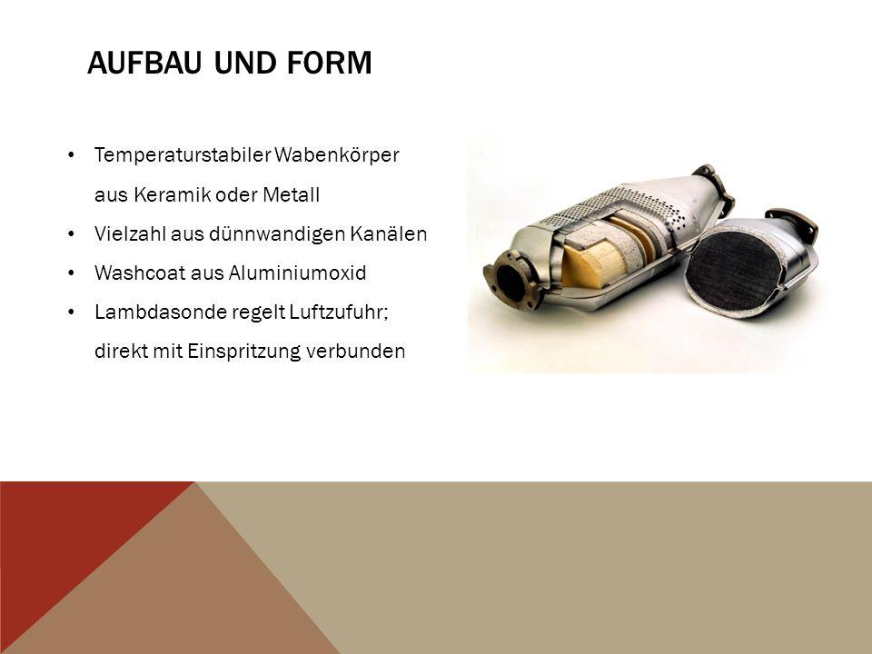 Aufbau und form Temperaturstabiler Wabenkörper aus Keramik oder Metall