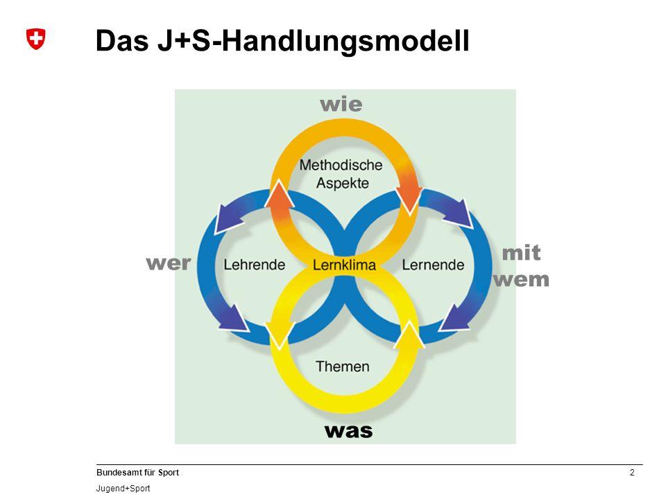 Das J+S-Handlungsmodell