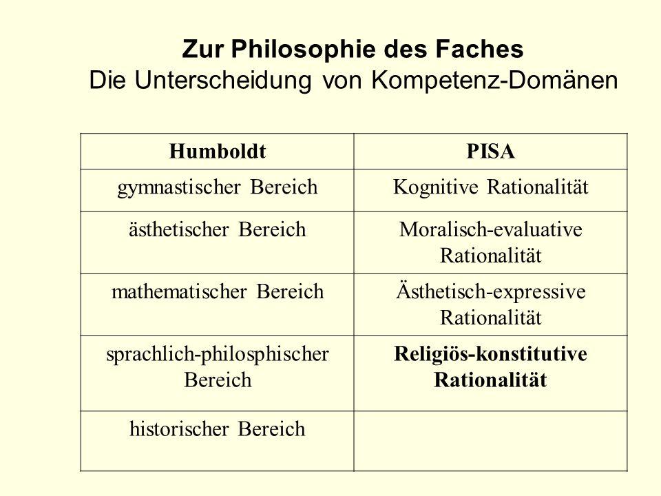 Zur Philosophie des Faches Religiös-konstitutive Rationalität