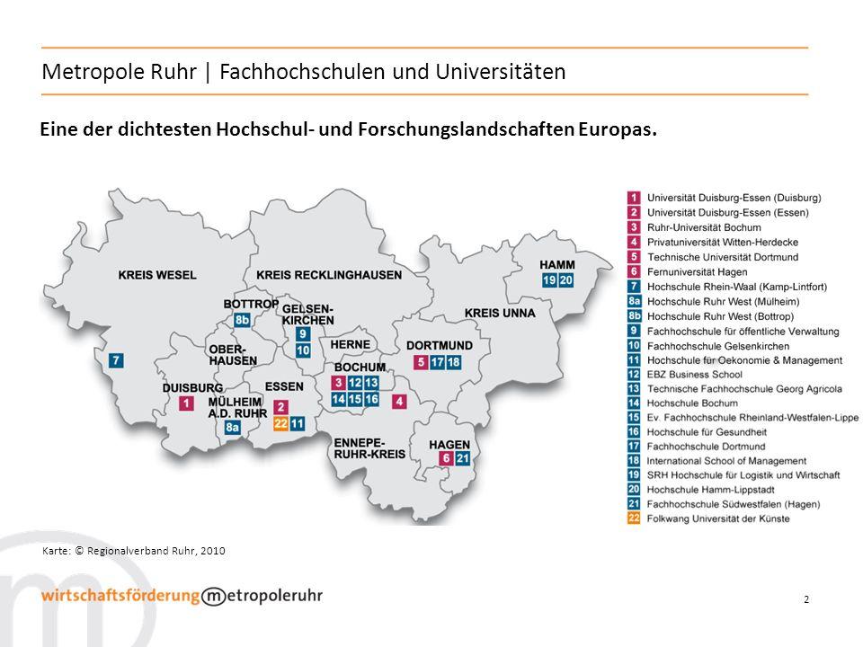 Metropole Ruhr | Fachhochschulen und Universitäten