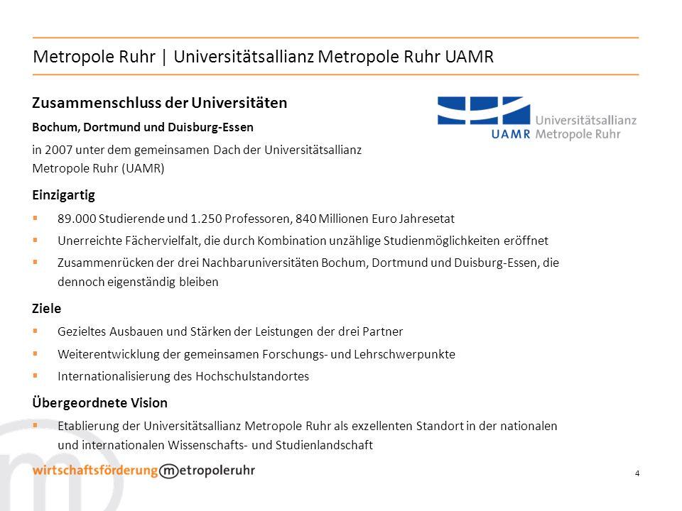 Metropole Ruhr | Universitätsallianz Metropole Ruhr UAMR