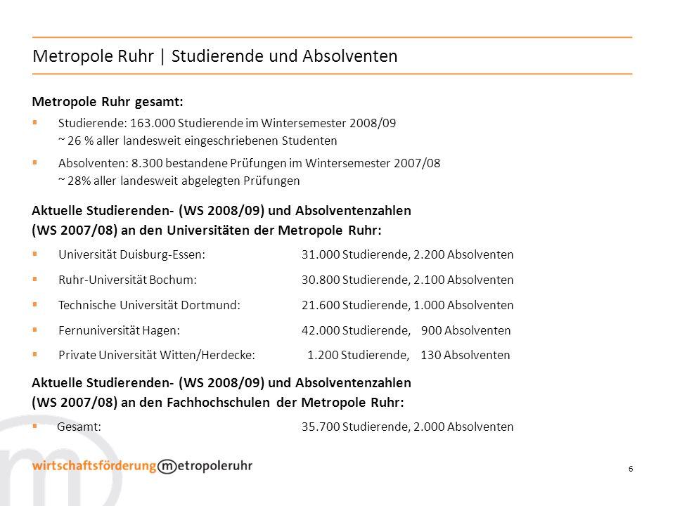 Metropole Ruhr | Studierende und Absolventen