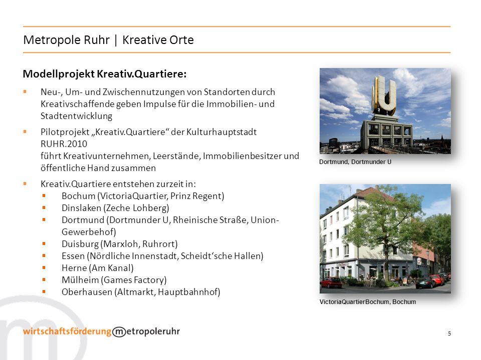 Metropole Ruhr | Kreative Orte