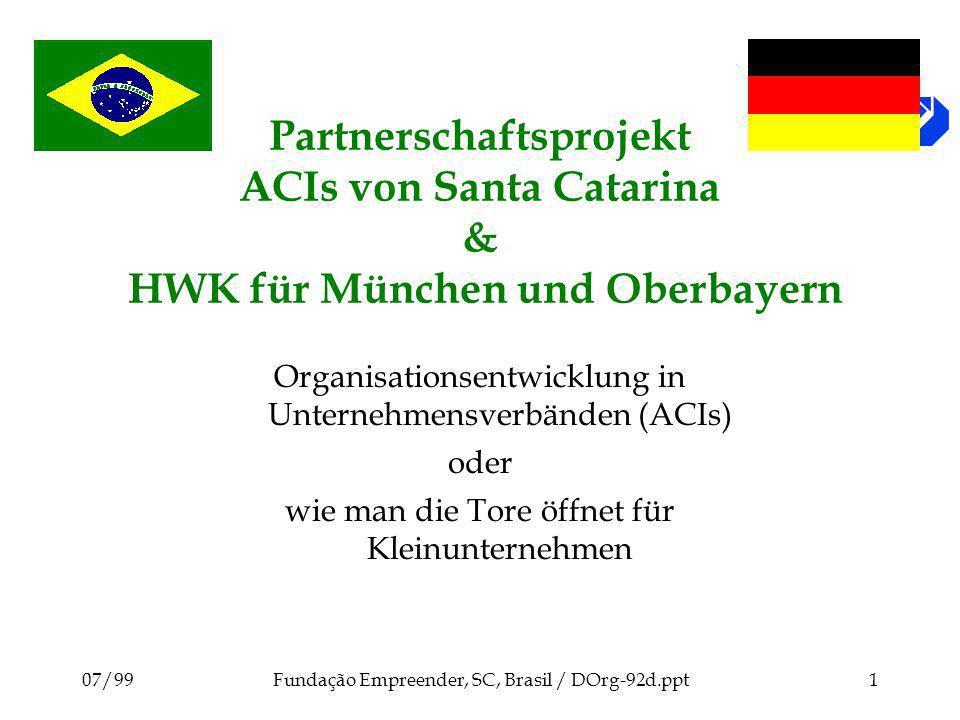 Partnerschaftsprojekt ACIs von Santa Catarina & HWK für München und Oberbayern