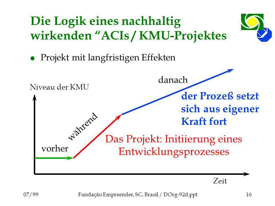 Die Logik eines nachhaltig wirkenden ACIs / KMU-Projektes