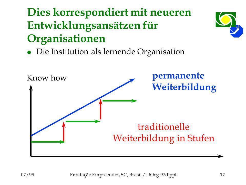 Dies korrespondiert mit neueren Entwicklungsansätzen für Organisationen