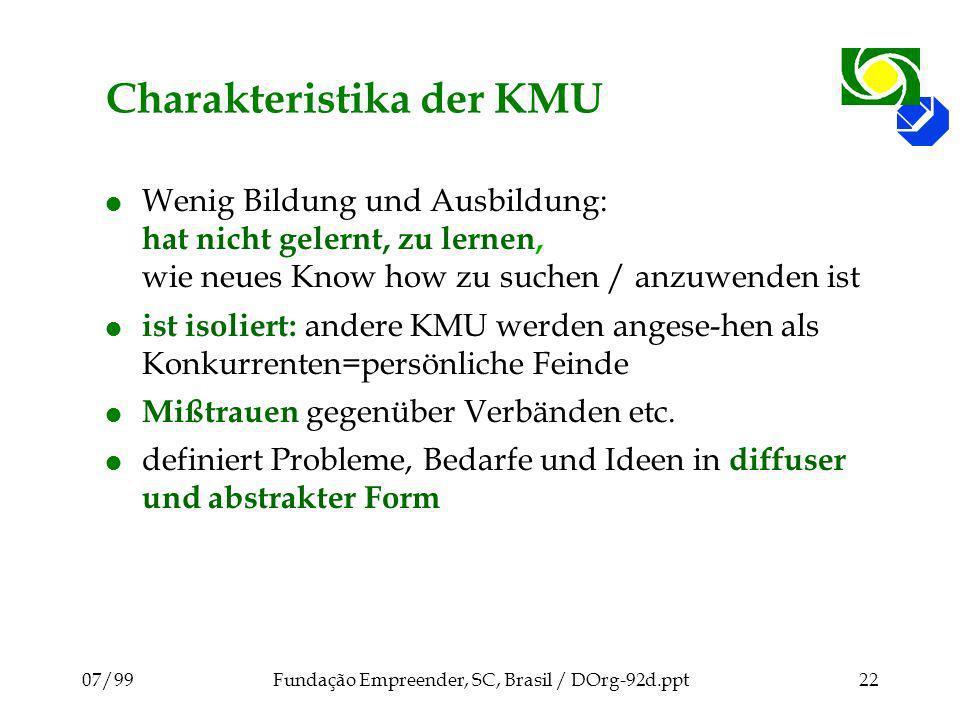 Charakteristika der KMU