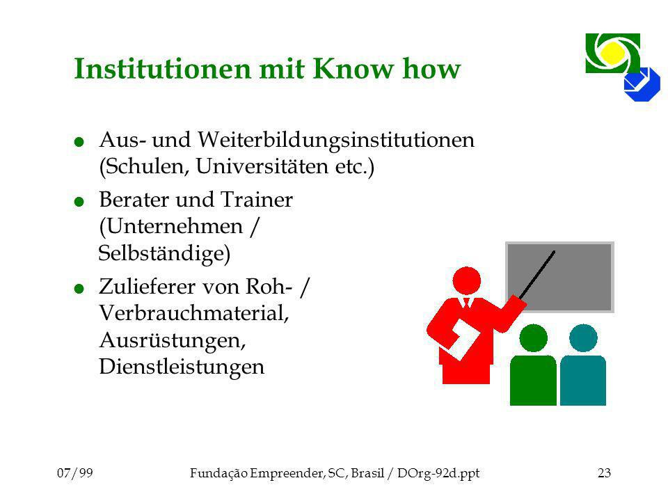 Institutionen mit Know how