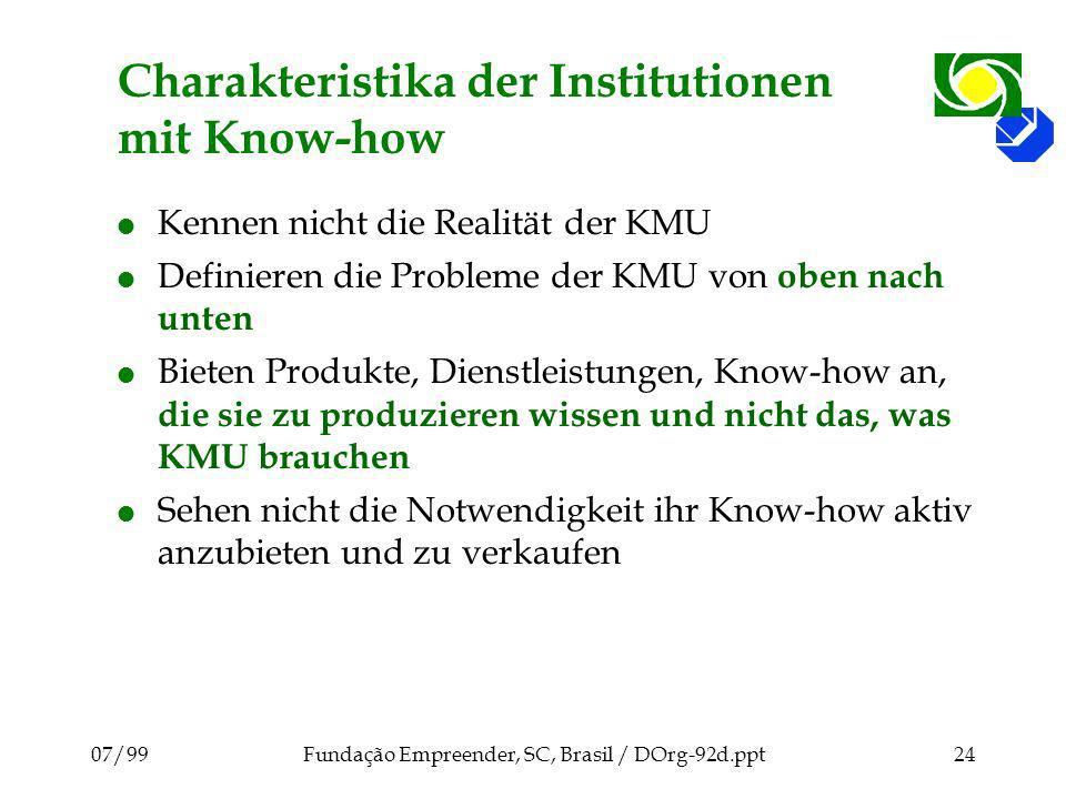 Charakteristika der Institutionen mit Know-how