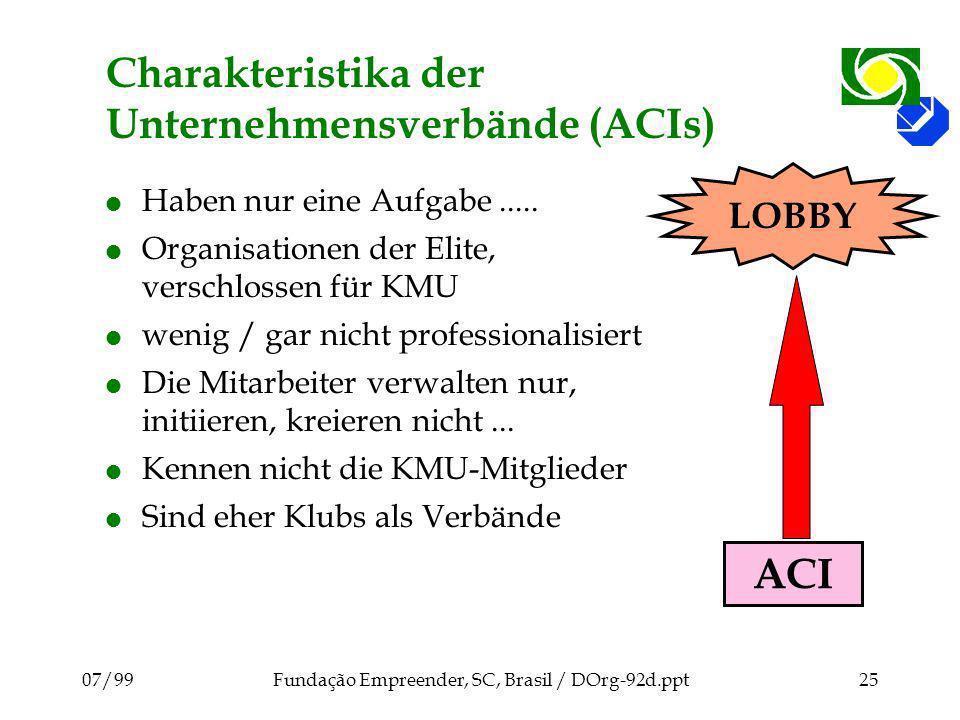 Charakteristika der Unternehmensverbände (ACIs)