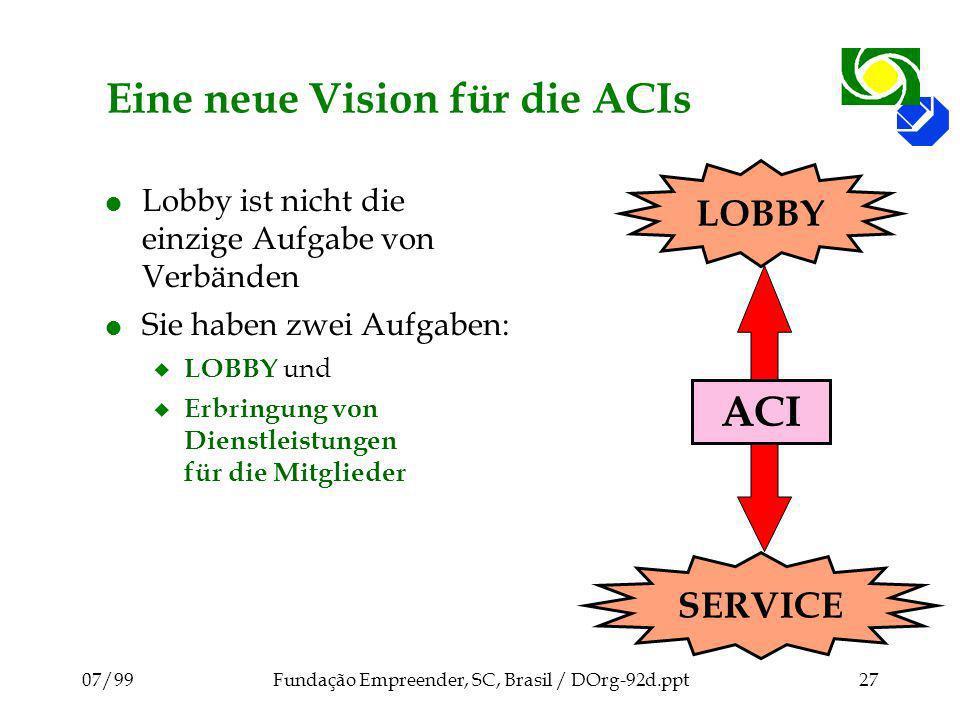 Eine neue Vision für die ACIs