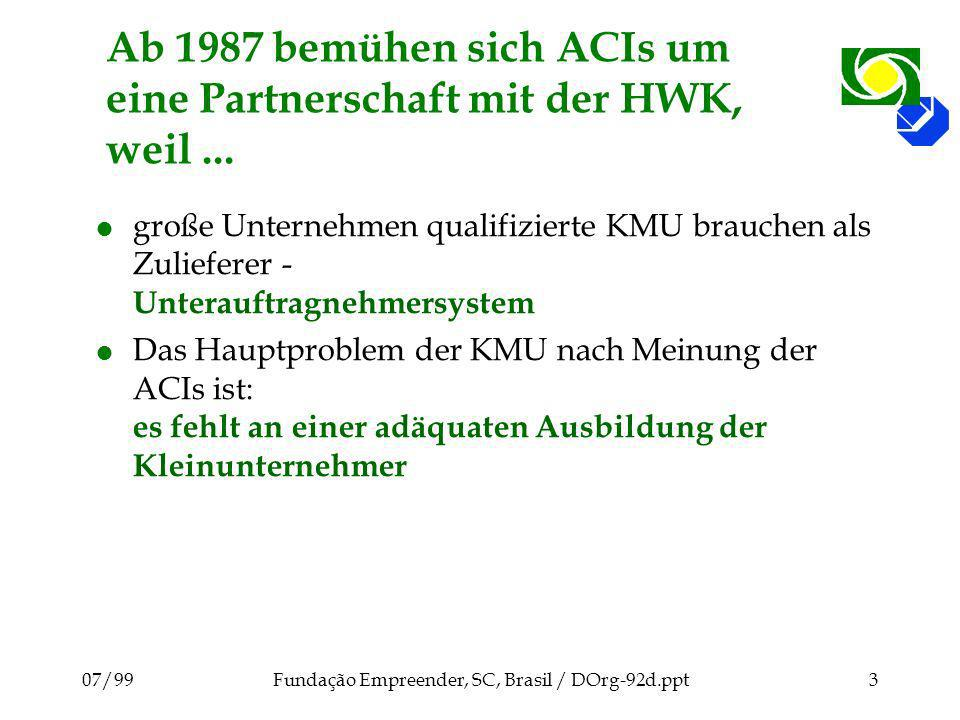 Ab 1987 bemühen sich ACIs um eine Partnerschaft mit der HWK, weil ...
