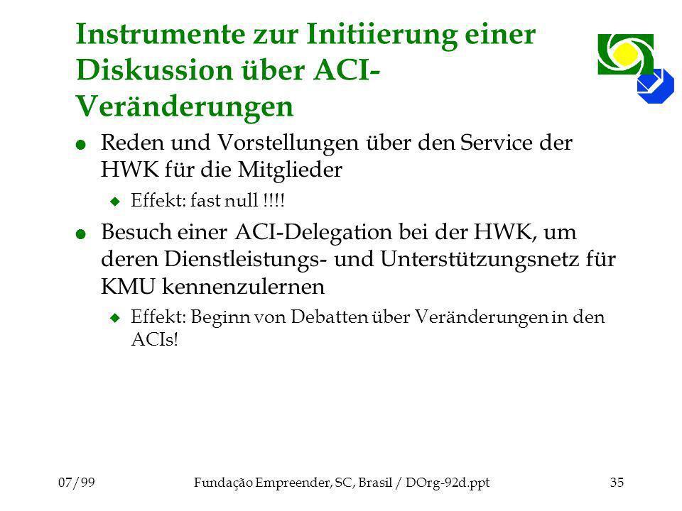 Instrumente zur Initiierung einer Diskussion über ACI-Veränderungen