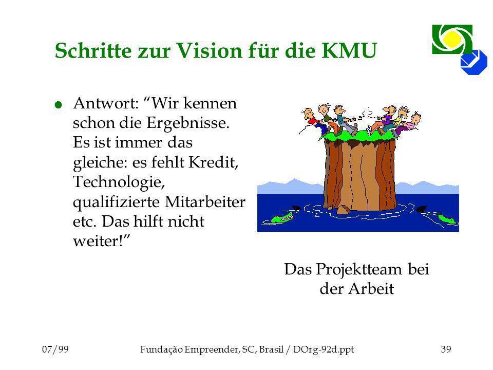 Schritte zur Vision für die KMU