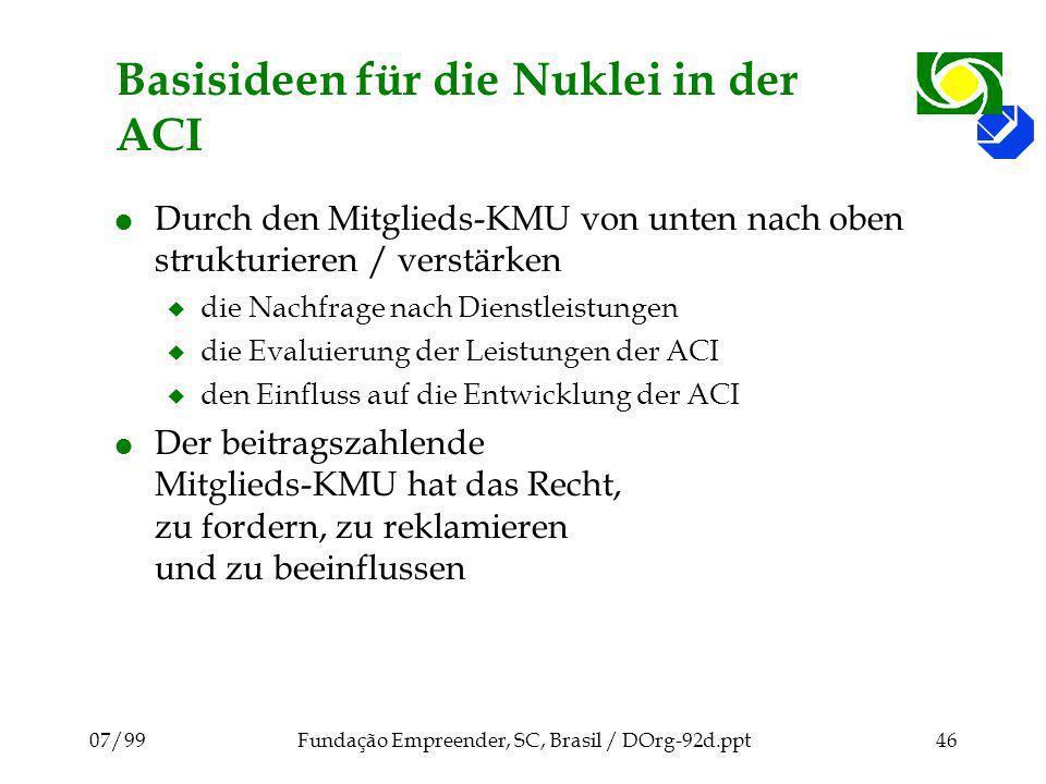 Basisideen für die Nuklei in der ACI