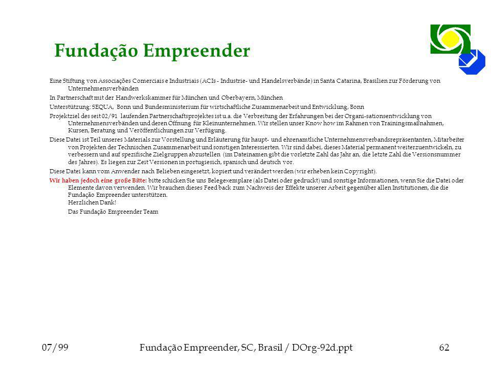 Fundação Empreender, SC, Brasil / DOrg-92d.ppt