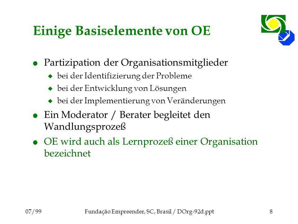 Einige Basiselemente von OE