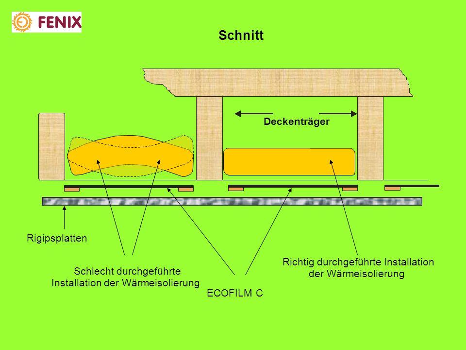 Schnitt Deckenträger Rigipsplatten Richtig durchgeführte Installation