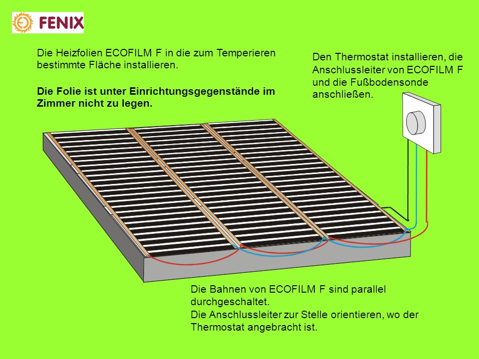 Die Heizfolien ECOFILM F in die zum Temperieren bestimmte Fläche installieren.