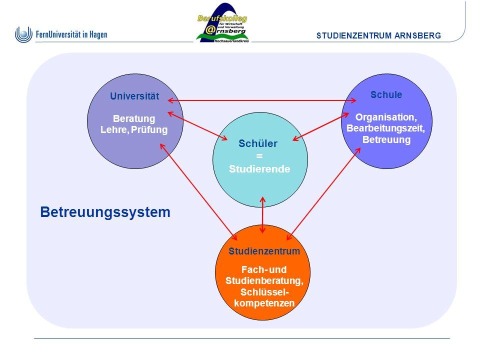 Fach- und Studienberatung, Schlüssel-kompetenzen