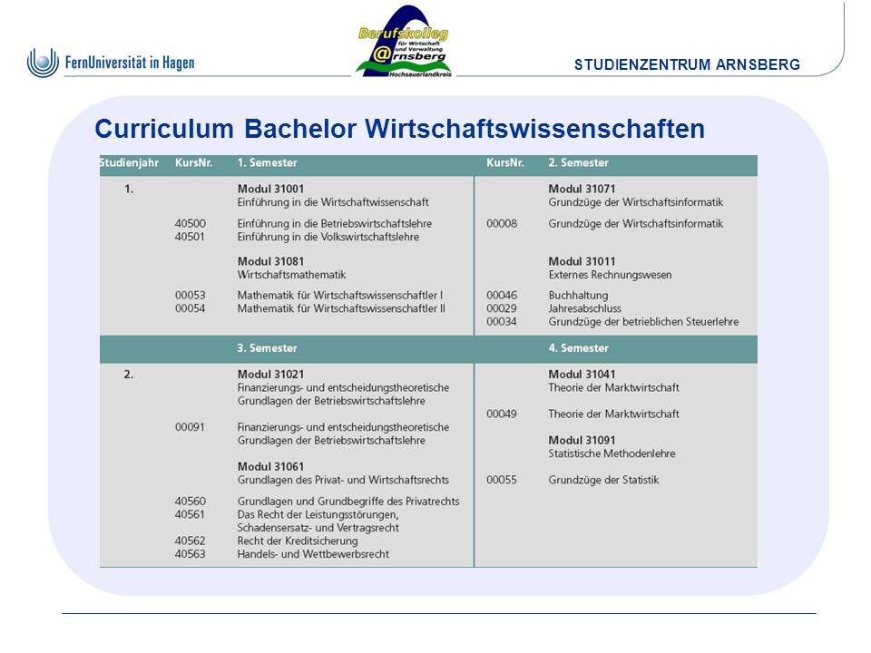 Curriculum Bachelor Wirtschaftswissenschaften