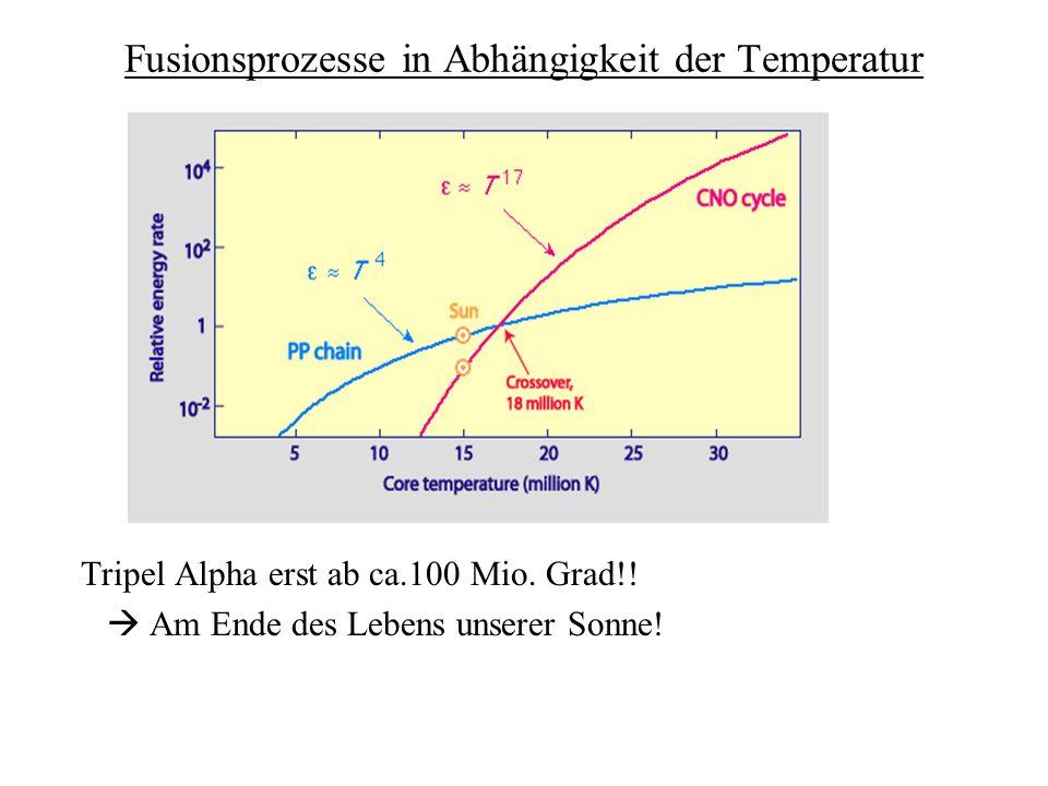 Fusionsprozesse in Abhängigkeit der Temperatur