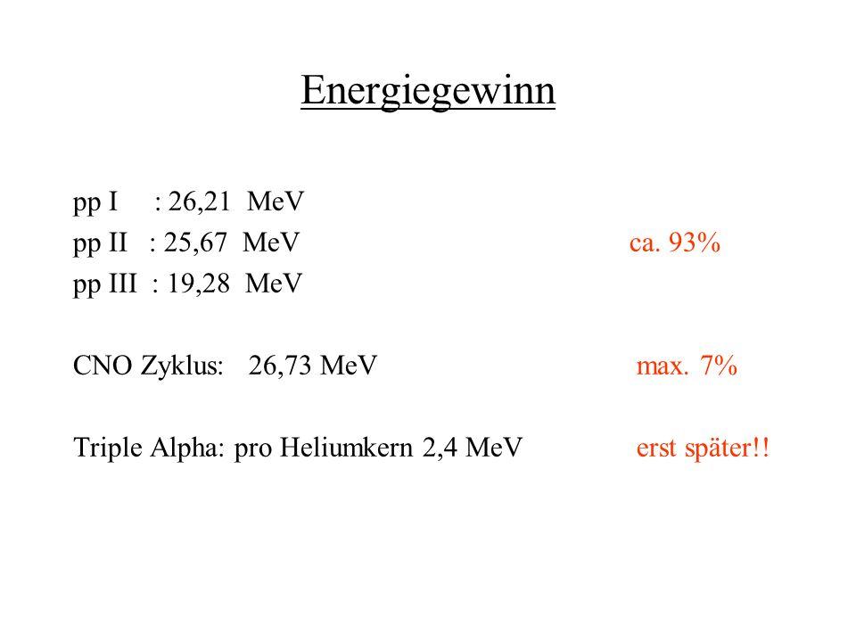 Energiegewinn pp I : 26,21 MeV pp II : 25,67 MeV ca. 93%
