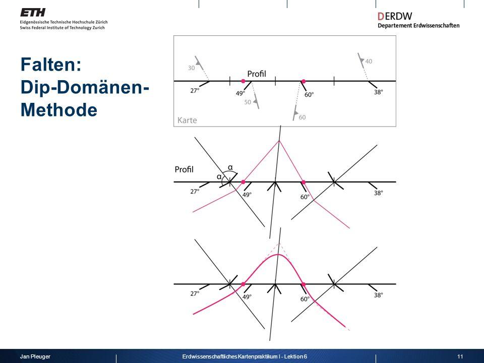Falten: Dip-Domänen-Methode
