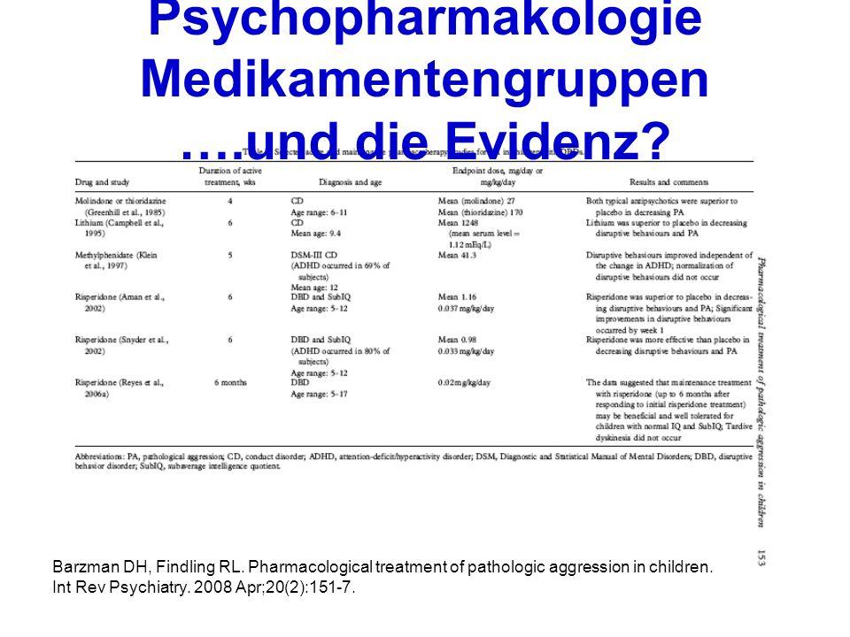 Psychopharmakologie Medikamentengruppen….und die Evidenz