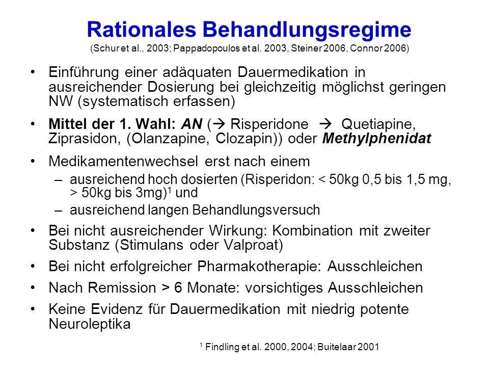 Rationales Behandlungsregime (Schur et al. , 2003; Pappadopoulos et al