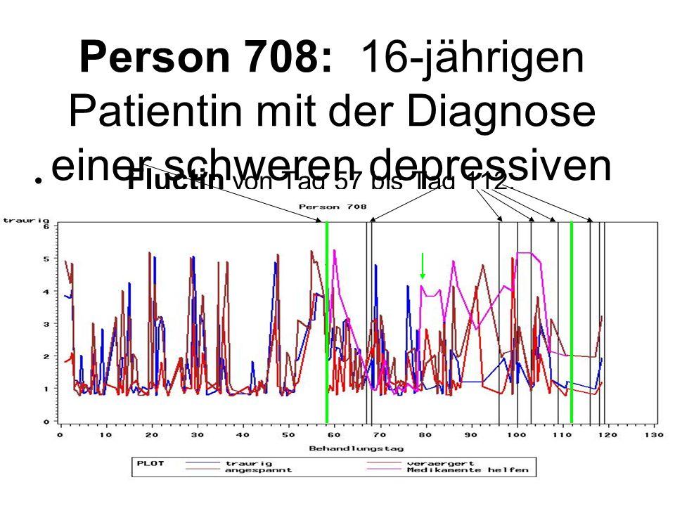 Person 708: 16-jährigen Patientin mit der Diagnose einer schweren depressiven Episode (F32.2) mit rezidivierenden Suizidgedanken und deutlichen Stimmungsschwankungen