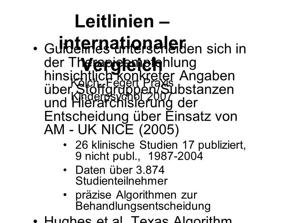 Leitlinien – internationaler Vergleich Kölch, Fegert Praxis Kinderpsychol 2007