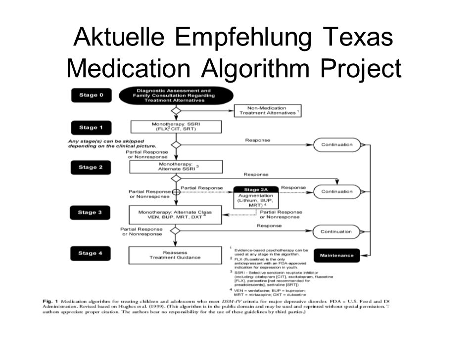 Aktuelle Empfehlung Texas Medication Algorithm Project