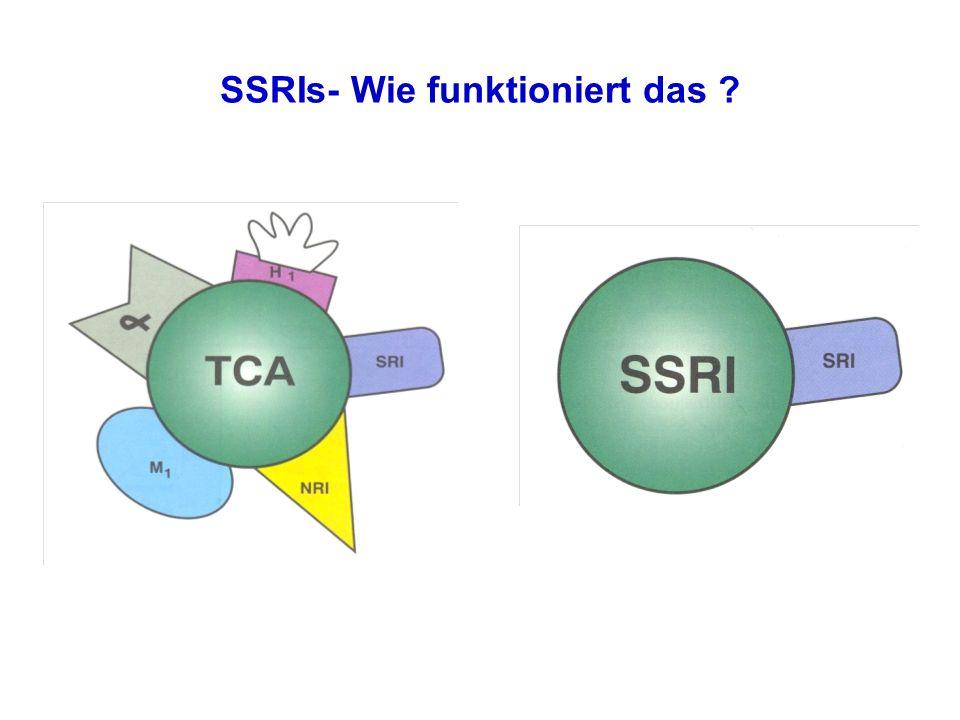SSRIs- Wie funktioniert das
