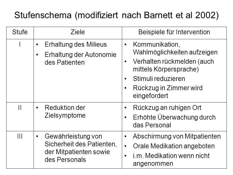 Stufenschema (modifiziert nach Barnett et al 2002)