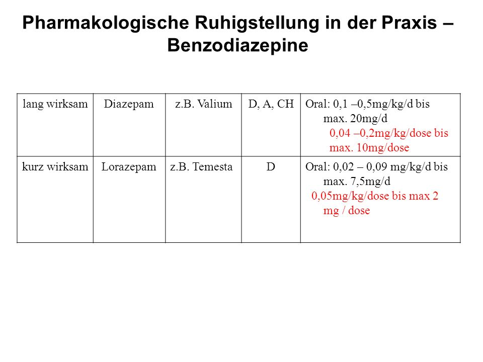 Pharmakologische Ruhigstellung in der Praxis – Benzodiazepine