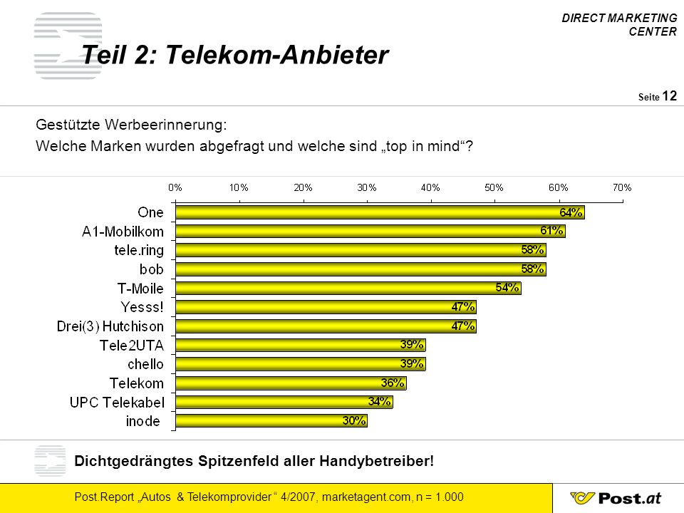 Teil 2: Telekom-Anbieter