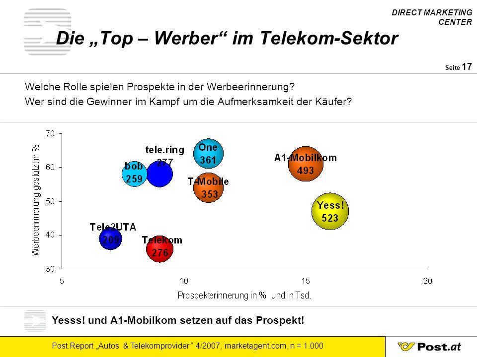 """Die """"Top – Werber im Telekom-Sektor"""