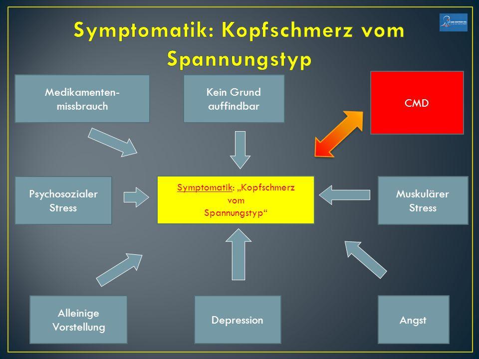 Symptomatik: Kopfschmerz vom Spannungstyp