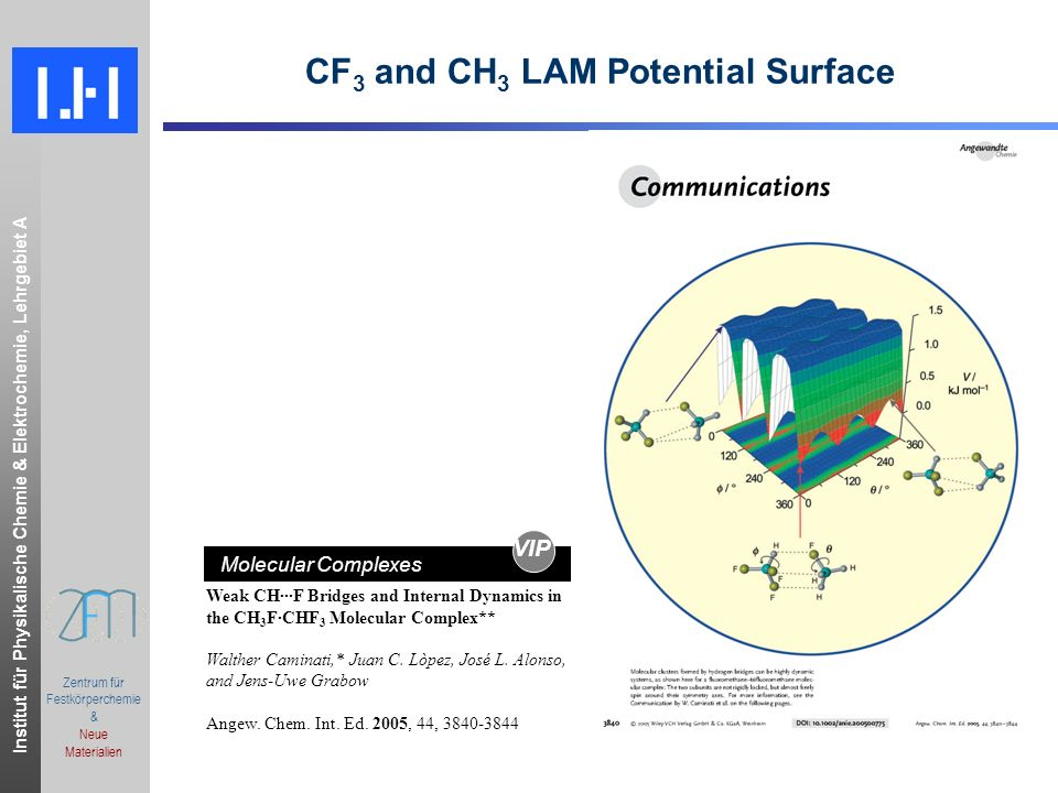 CF3 and CH3 LAM Potential Surface