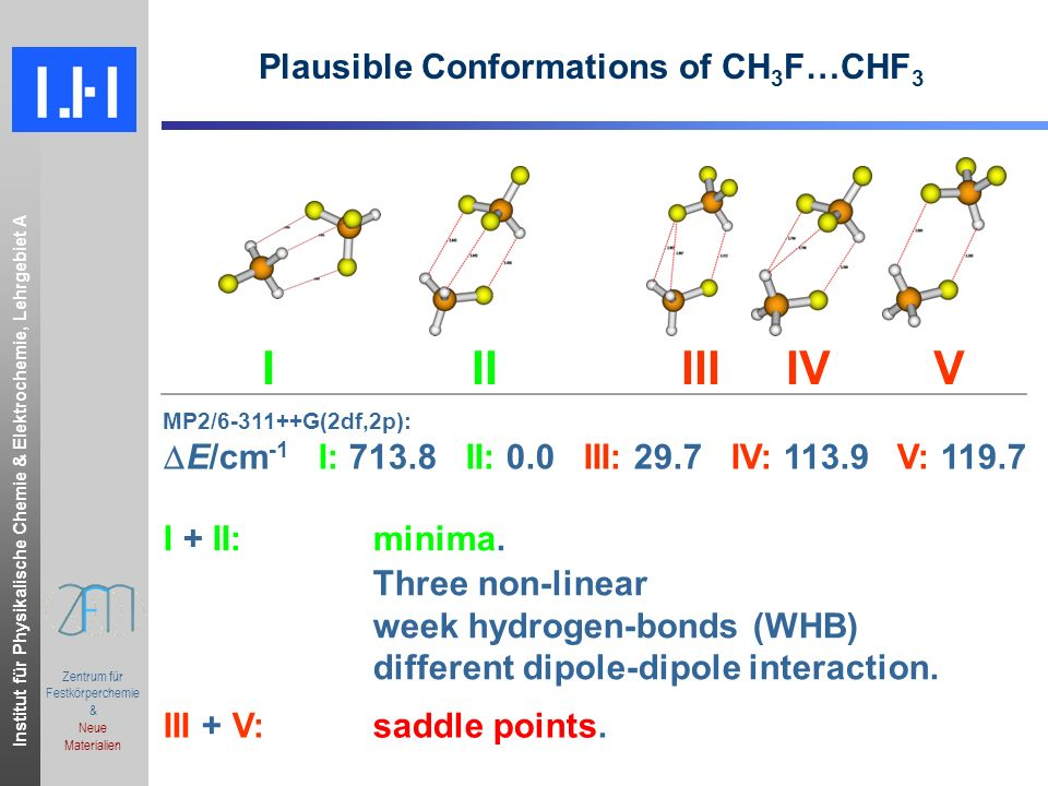 Plausible Conformations of CH3F…CHF3