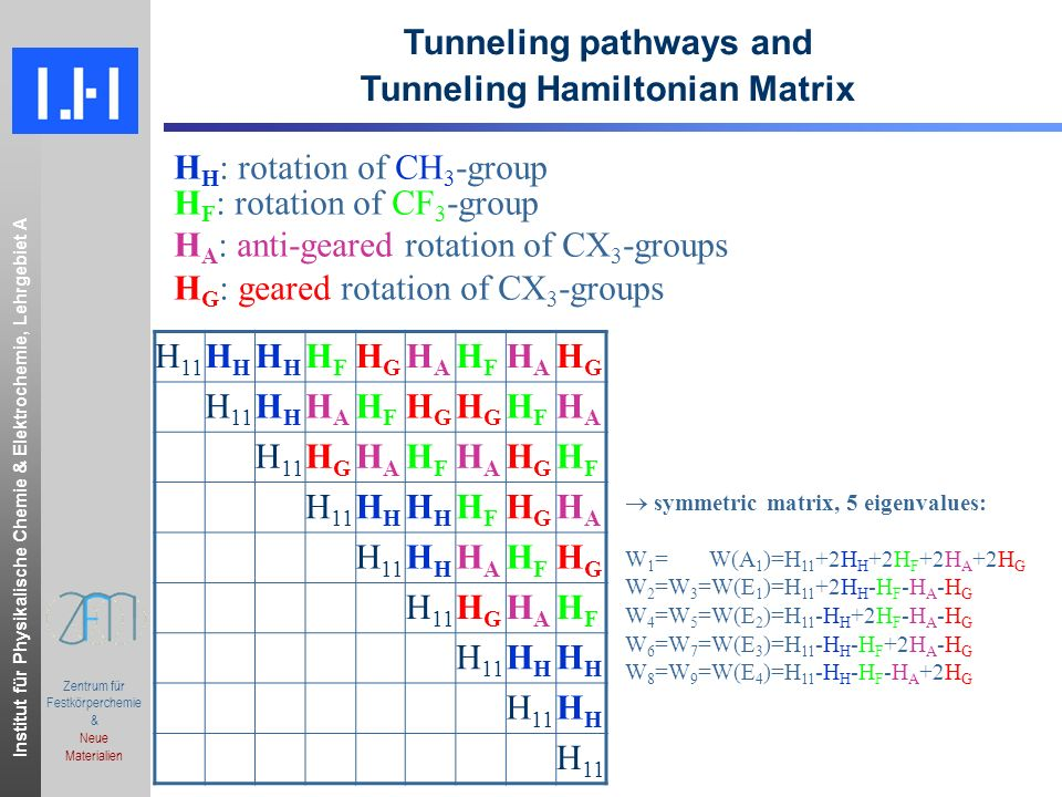 Tunneling pathways and Tunneling Hamiltonian Matrix