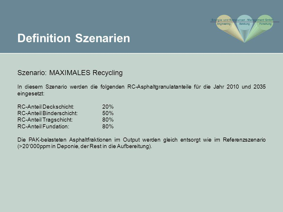 Definition Szenarien Szenario: MAXIMALES Recycling