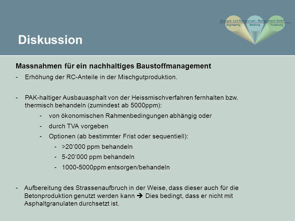 Diskussion Massnahmen für ein nachhaltiges Baustoffmanagement