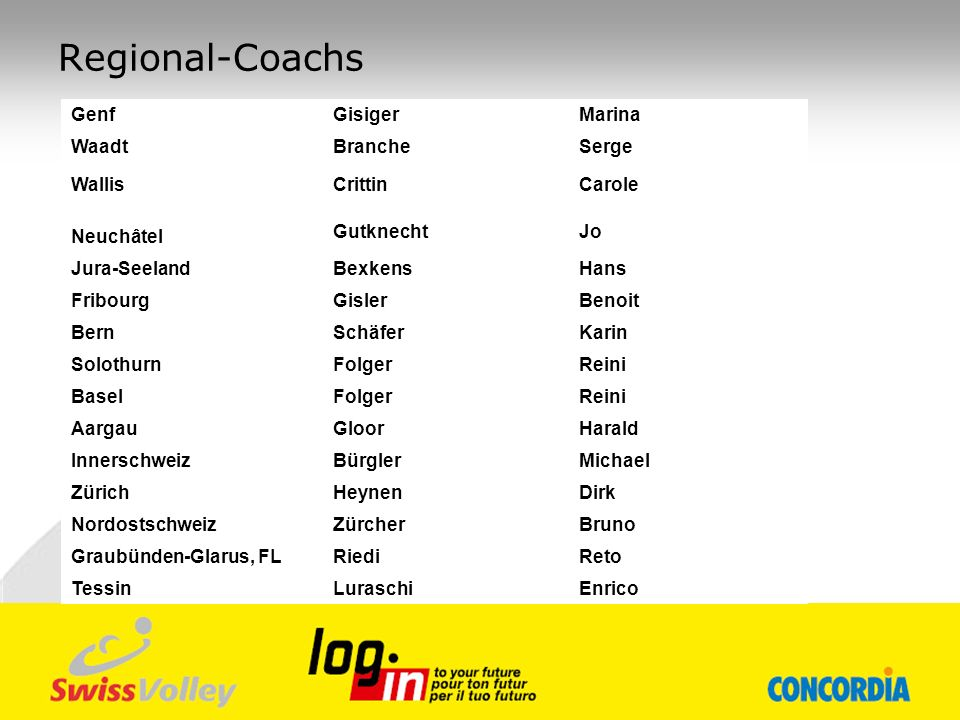 Regional-Coachs Genf Gisiger Marina Waadt Branche Serge Wallis Crittin