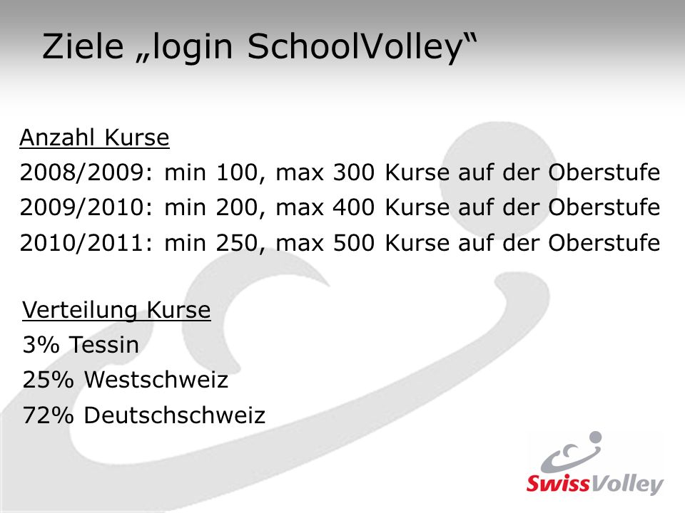 "Ziele ""login SchoolVolley"